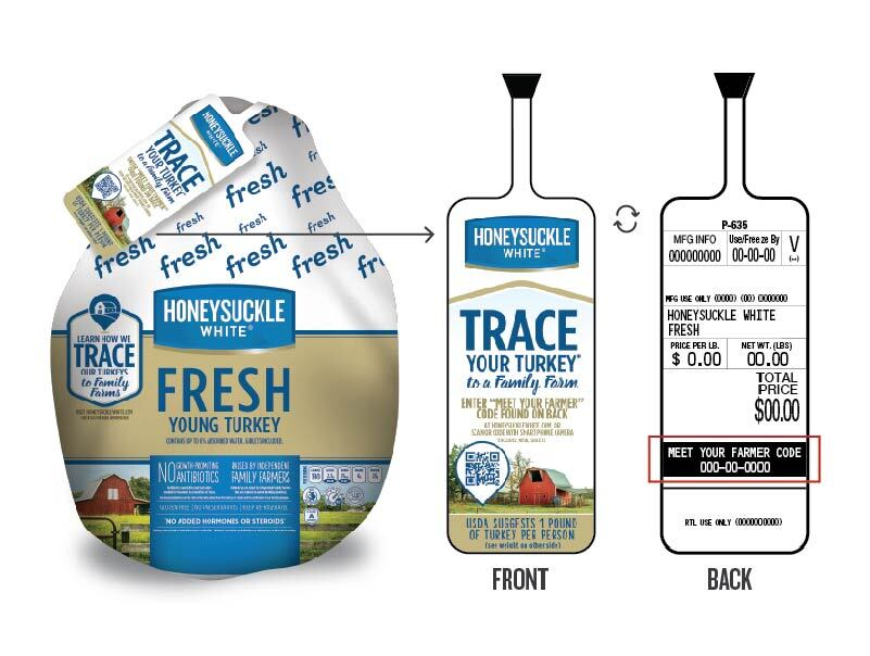 Help finding product UPC for Traceable Turkey